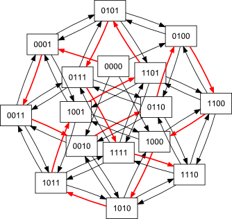 minimised snowflake diagram of the (unique?)                         optimal order 4 Banker's sequence