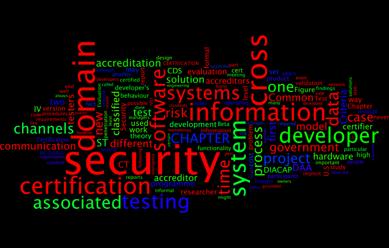 Security Test and             Evaluation of Cross Domain Systems
